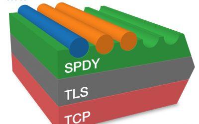 SPDY o el súper HTTP