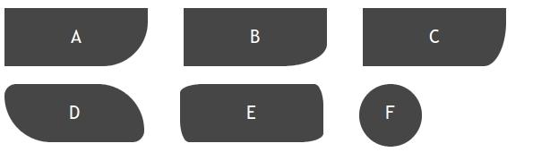 CSS3 cuadros con esquinas redondeadas